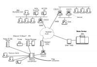 Μελέτες Δικτύων